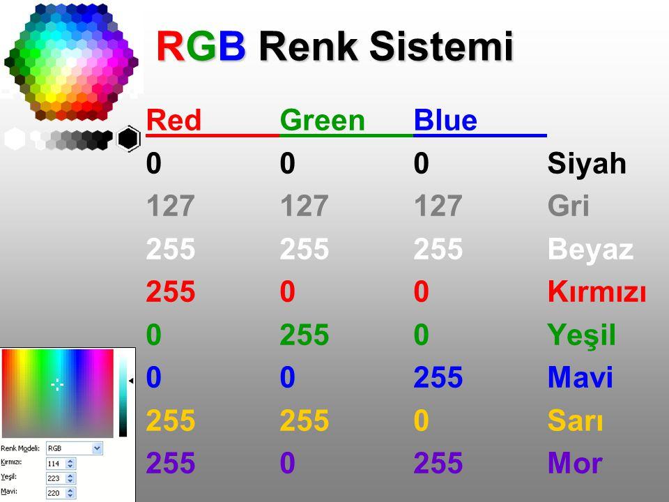 RGB Renk Sistemi Red Green Blue 000Siyah 127127127Gri 255255255Beyaz 25500Kırmızı 02550Yeşil 00255Mavi 2552550Sarı 2550255Mor