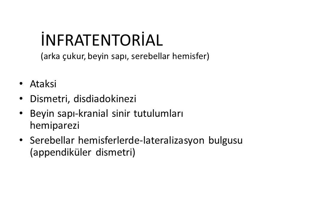 İNFRATENTORİAL (arka çukur, beyin sapı, serebellar hemisfer) Ataksi Dismetri, disdiadokinezi Beyin sapı-kranial sinir tutulumları hemiparezi Serebella