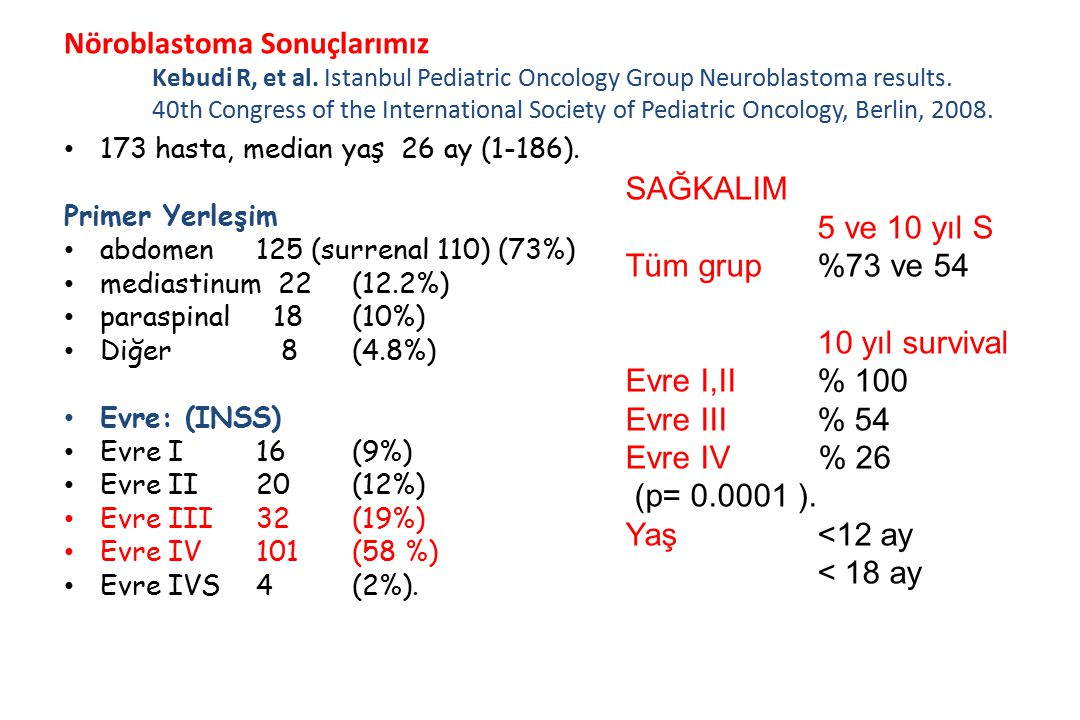 Nöroblastoma Sonuçlarımız Kebudi R, et al. Istanbul Pediatric Oncology Group Neuroblastoma results. 40th Congress of the International Society of Pedi