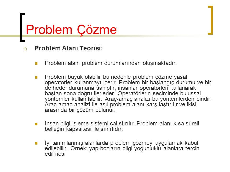  Problem Alanı Teorisi: Problem alanı problem durumlarından oluşmaktadır. Problem büyük olabilir bu nedenle problem çözme yasal operatörler kullanmay