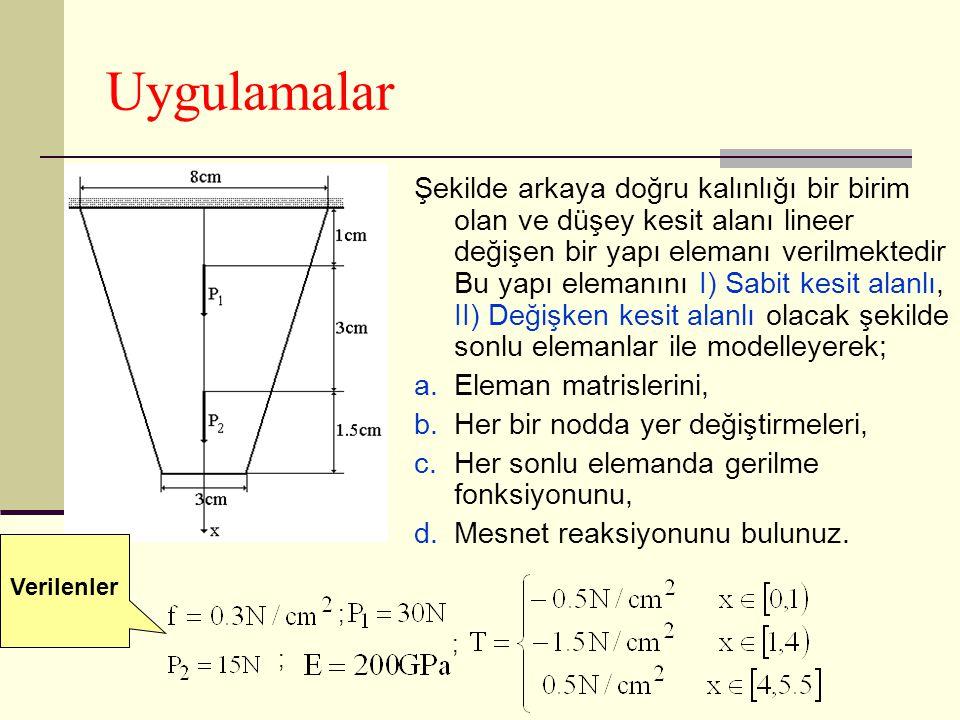 Uygulamalar Şekilde arkaya doğru kalınlığı bir birim olan ve düşey kesit alanı lineer değişen bir yapı elemanı verilmektedir Bu yapı elemanını I) Sabi