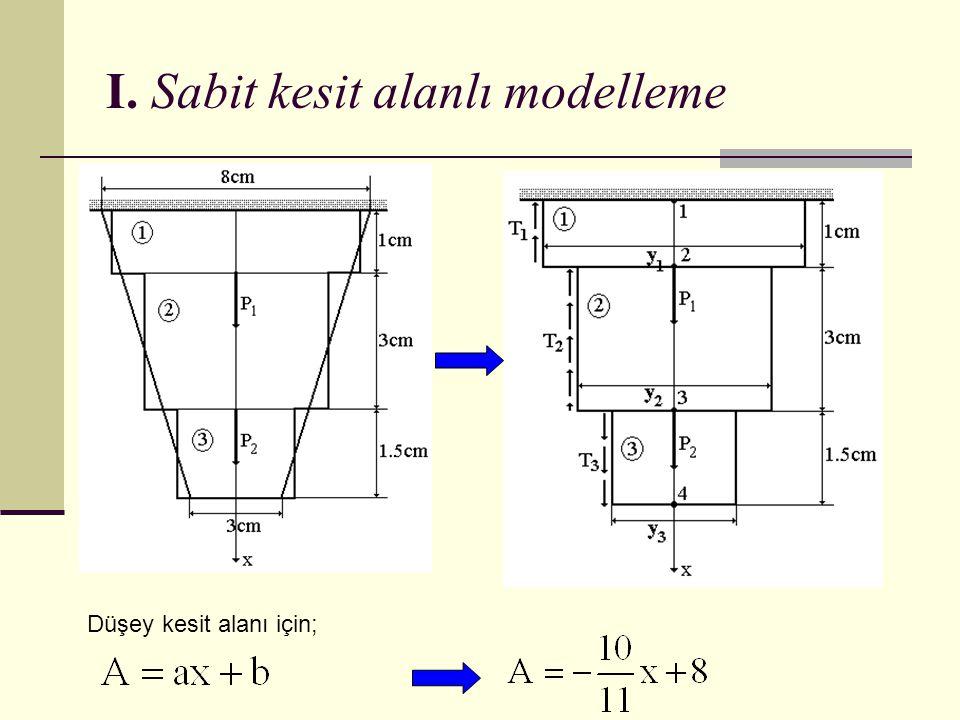 I. Sabit kesit alanlı modelleme Düşey kesit alanı için;