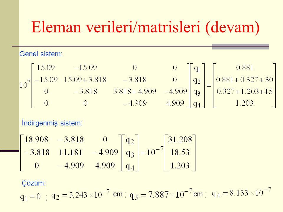 Eleman verileri/matrisleri (devam) Genel sistem: İndirgenmiş sistem: Çözüm: ; cm ;