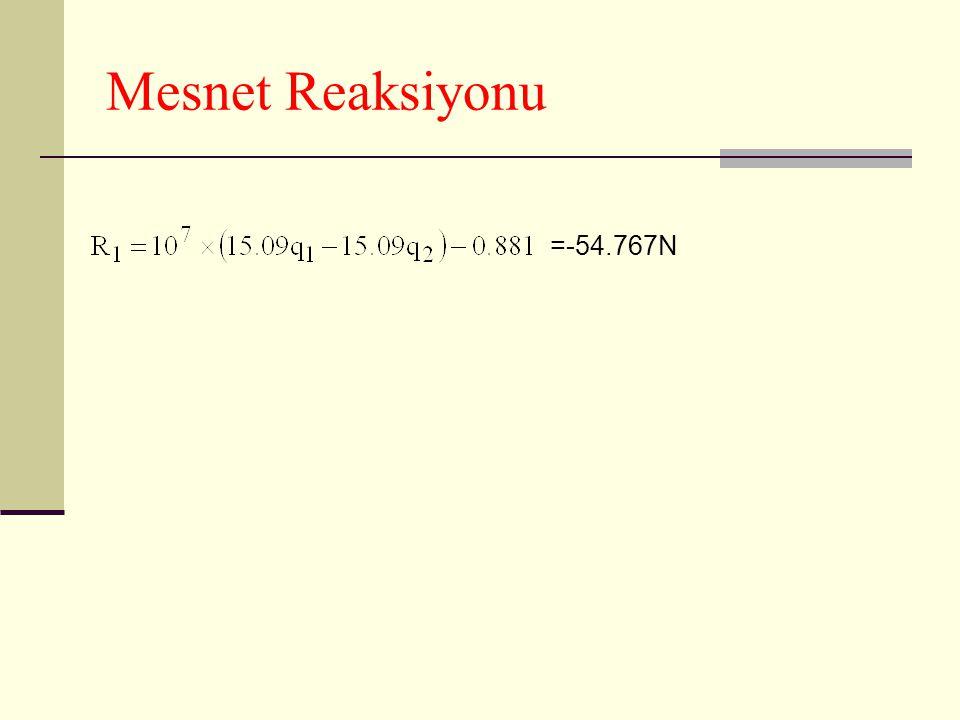 Mesnet Reaksiyonu =-54.767N