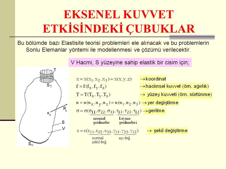 EKSENEL KUVVET ETKİSİNDEKİ ÇUBUKLAR Bu bölümde bazı Elastisite teorisi problemleri ele alınacak ve bu problemlerin Sonlu Elemanlar yöntemi ile modelle
