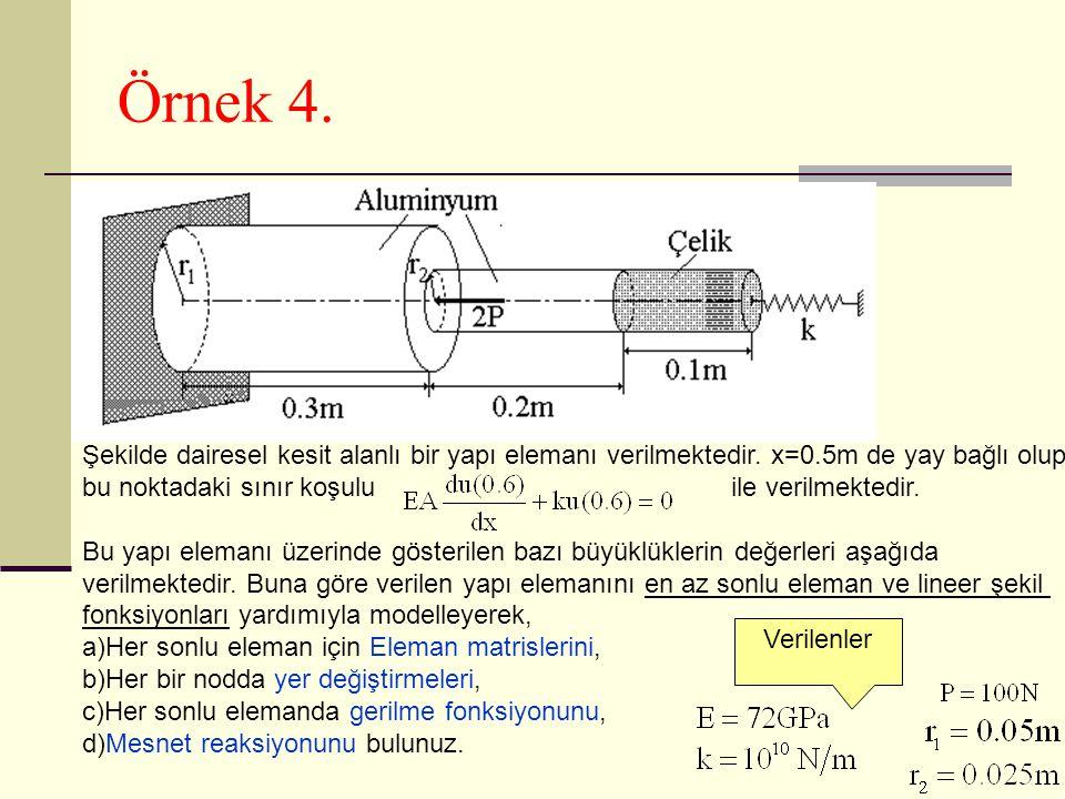 Örnek 4. Şekilde dairesel kesit alanlı bir yapı elemanı verilmektedir. x=0.5m de yay bağlı olup bu noktadaki sınır koşulu ile verilmektedir. Bu yapı e