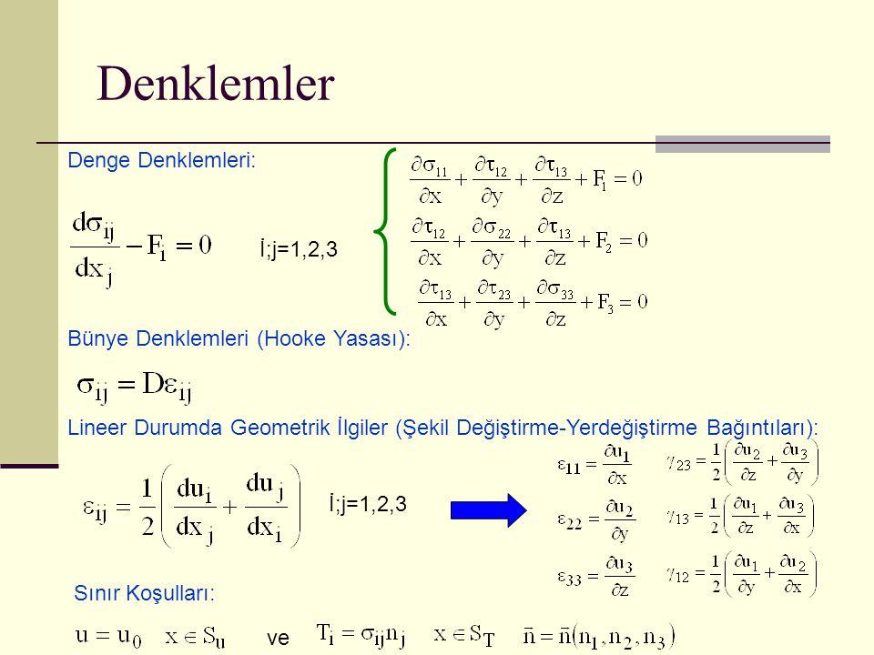 Boyut Düşürme i;j=1,2 Denge Denklemleri: Bünye Denklemleri (Hooke Yasası): Lineer Durumda Geometrik İlgiler (Şekil Değiştirme-Yer Değiştirme Bağıntıları): Düzlem Şekil Değiştirme Varsayımı: Cismin bir doğrultudaki boyutu, buna dik diğer iki doğrultudaki boyutundan çok çok büyükse (örneğin z ekseni) bu durumda, Düzlem Gerilme Varsayımı: Cismin bir doğrultudaki boyutu, buna dik diğer iki doğrultudaki boyutundan çok çok küçükse (örneğin z ekseni) bu durumda, alınır.