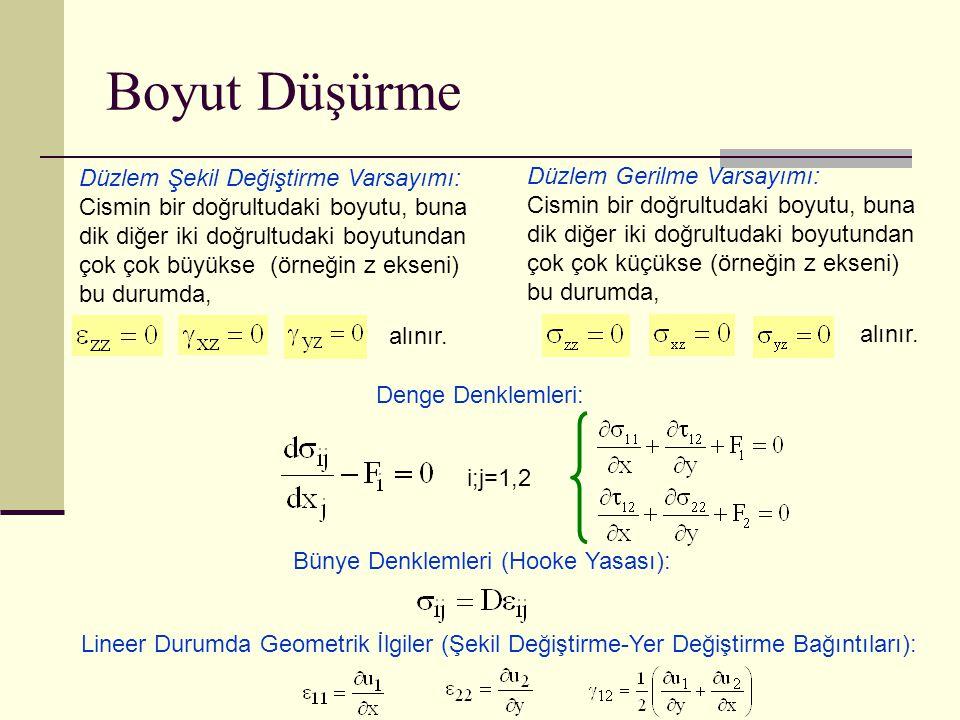 Boyut Düşürme i;j=1,2 Denge Denklemleri: Bünye Denklemleri (Hooke Yasası): Lineer Durumda Geometrik İlgiler (Şekil Değiştirme-Yer Değiştirme Bağıntıla