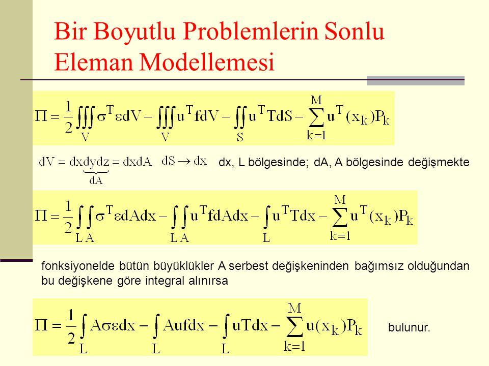 Bir Boyutlu Problemlerin Sonlu Eleman Modellemesi dx, L bölgesinde; dA, A bölgesinde değişmekte fonksiyonelde bütün büyüklükler A serbest değişkeninde