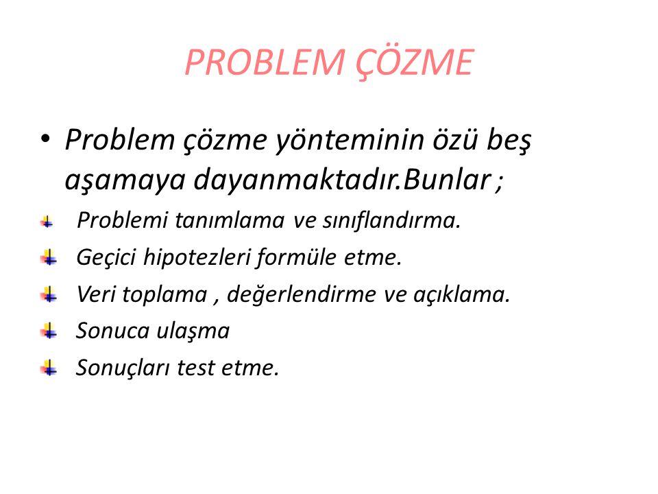 PROBLEM ÇÖZME Problem çözme yönteminin özü beş aşamaya dayanmaktadır.Bunlar ; Problemi tanımlama ve sınıflandırma. Geçici hipotezleri formüle etme. Ve