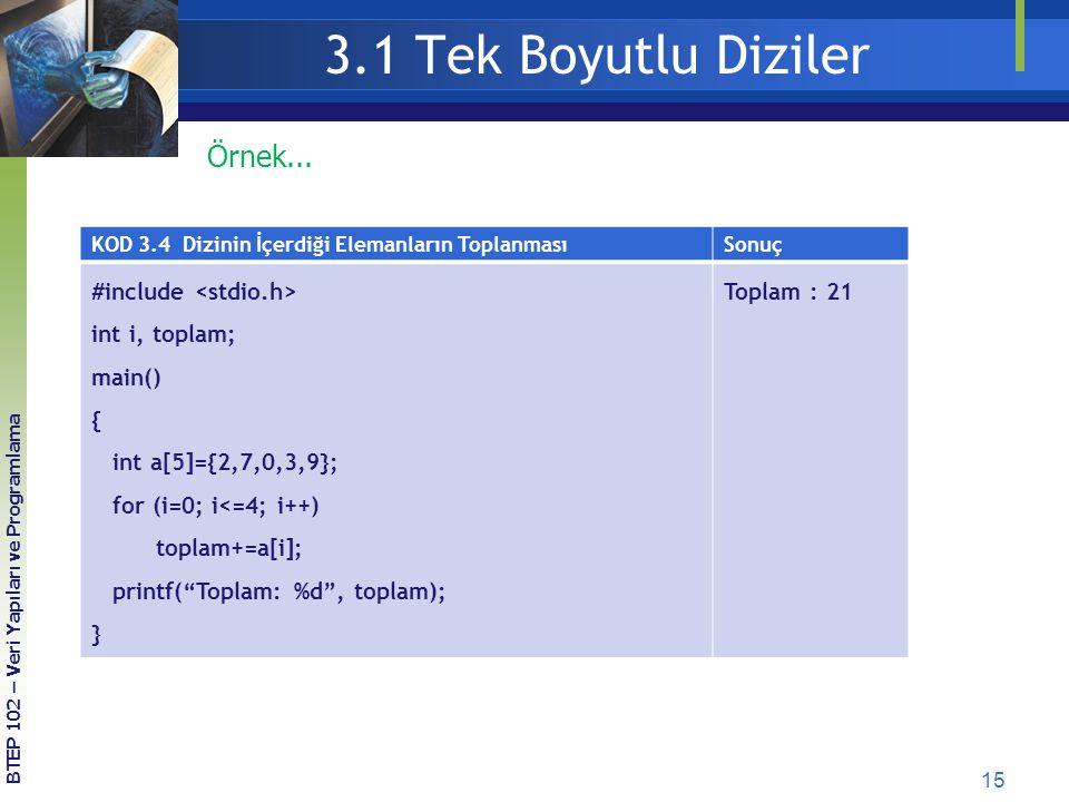 15 BTEP 102 – Veri Yapıları ve Programlama KOD 3.4 Dizinin İçerdiği Elemanların ToplanmasıSonuç #include int i, toplam; main() { int a[5]={2,7,0,3,9};