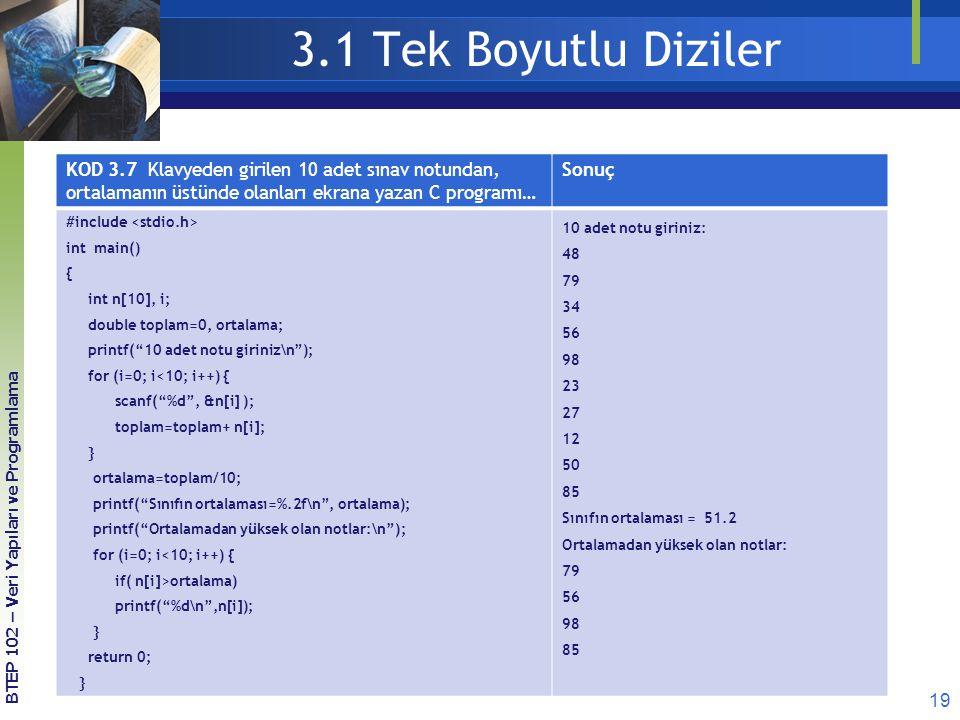 19 BTEP 102 – Veri Yapıları ve Programlama KOD 3.7 Klavyeden girilen 10 adet sınav notundan, ortalamanın üstünde olanları ekrana yazan C programı… Son
