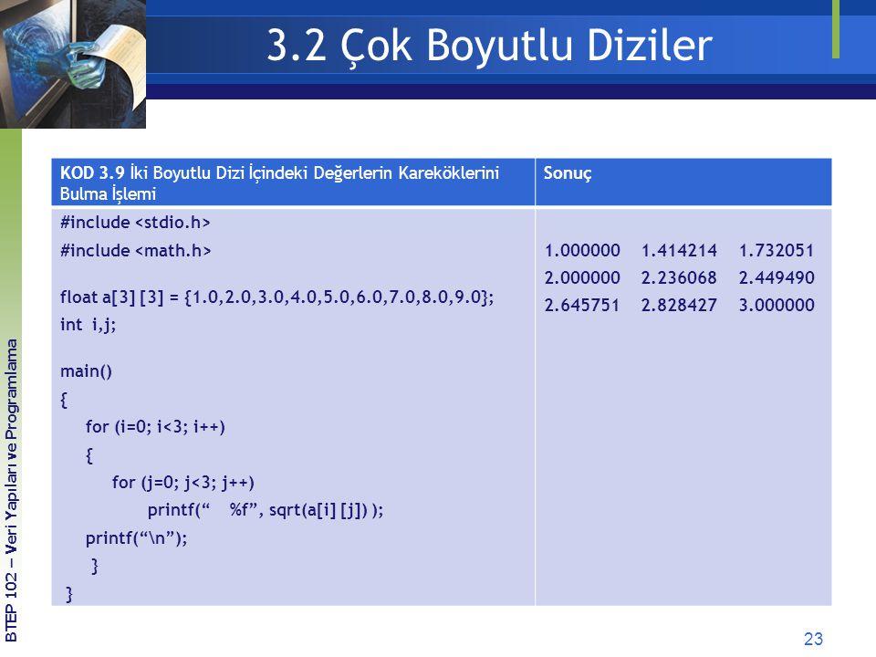 23 3.2 Çok Boyutlu Diziler KOD 3.9 İki Boyutlu Dizi İçindeki Değerlerin Kareköklerini Bulma İşlemi Sonuç #include float a[3] [3] = {1.0,2.0,3.0,4.0,5.