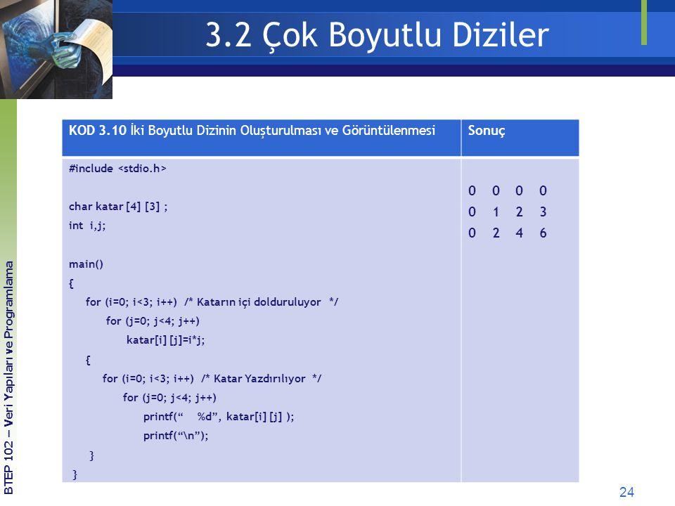 24 3.2 Çok Boyutlu Diziler KOD 3.10 İki Boyutlu Dizinin Oluşturulması ve GörüntülenmesiSonuç #include char katar [4] [3] ; int i,j; main() { for (i=0;