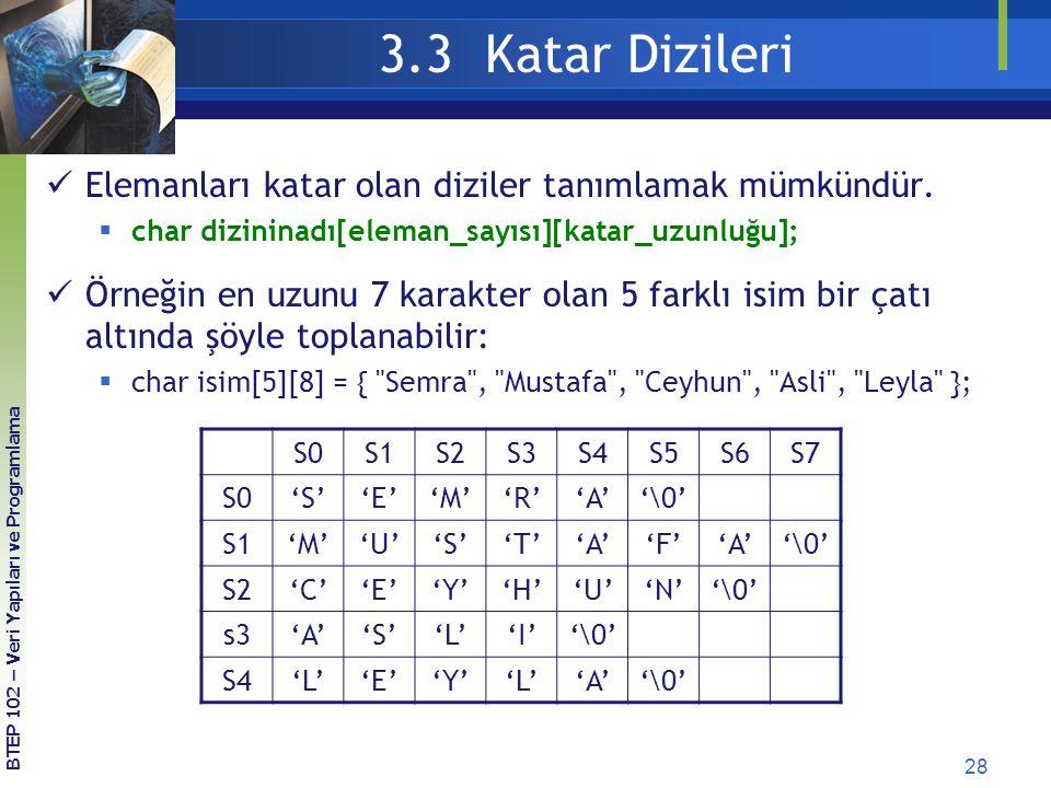28 3.3 Katar Dizileri BTEP 102 – Veri Yapıları ve Programlama Elemanları katar olan diziler tanımlamak mümkündür.  char dizininadı[eleman_sayısı][kat
