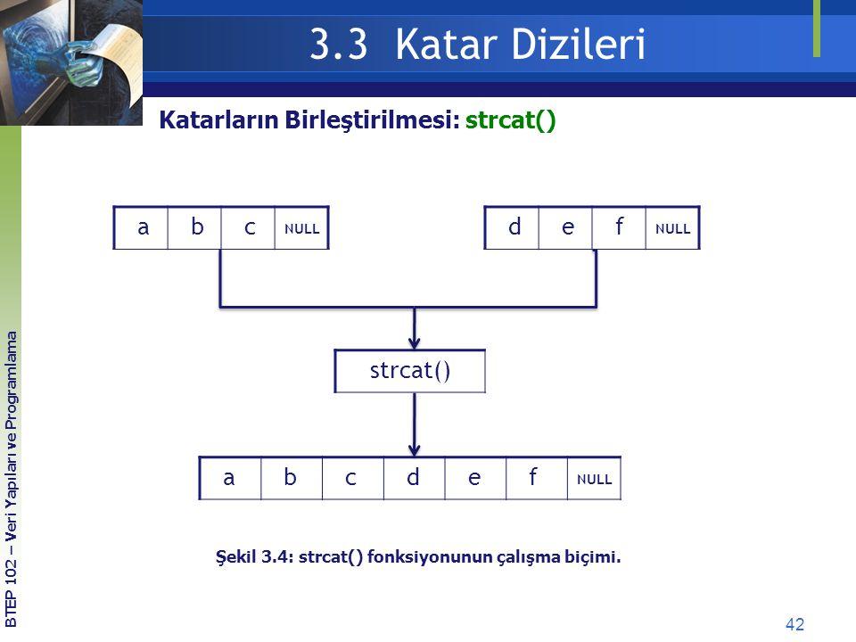 42 3.3 Katar Dizileri BTEP 102 – Veri Yapıları ve Programlama strcat() a b c d e f NULL d e f a b c Şekil 3.4: strcat() fonksiyonunun çalışma biçimi.