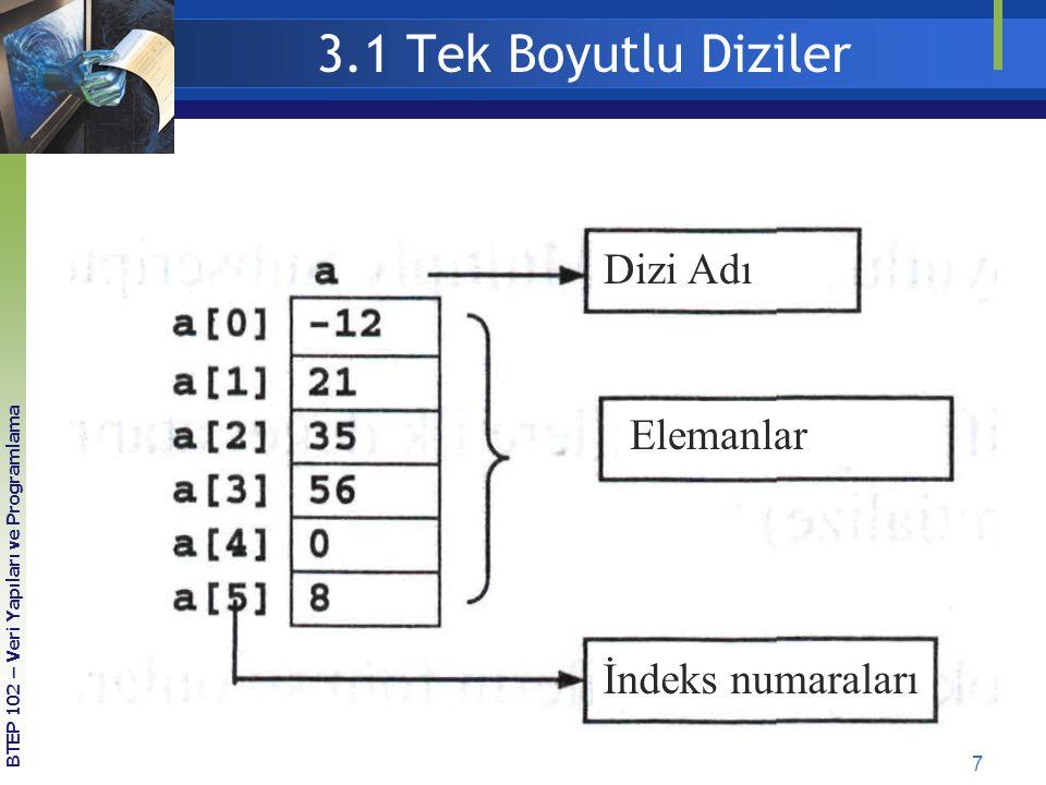 7 BTEP 102 – Veri Yapıları ve Programlama 3.1 Tek Boyutlu Diziler İndeks numaraları Elemanlar Dizi Adı