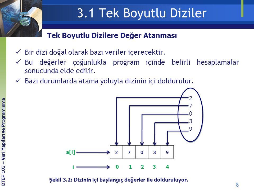 19 BTEP 102 – Veri Yapıları ve Programlama KOD 3.7 Klavyeden girilen 10 adet sınav notundan, ortalamanın üstünde olanları ekrana yazan C programı… Sonuç #include int main() { int n[10], i; double toplam=0, ortalama; printf( 10 adet notu giriniz\n ); for (i=0; i<10; i++) { scanf( %d , &n[i] ); toplam=toplam+ n[i]; } ortalama=toplam/10; printf( Sınıfın ortalaması=%.2f\n , ortalama); printf( Ortalamadan yüksek olan notlar:\n ); for (i=0; i<10; i++) { if( n[i]>ortalama) printf( %d\n ,n[i]); } return 0; } 10 adet notu giriniz: 48 79 34 56 98 23 27 12 50 85 Sınıfın ortalaması = 51.2 Ortalamadan yüksek olan notlar: 79 56 98 85 3.1 Tek Boyutlu Diziler