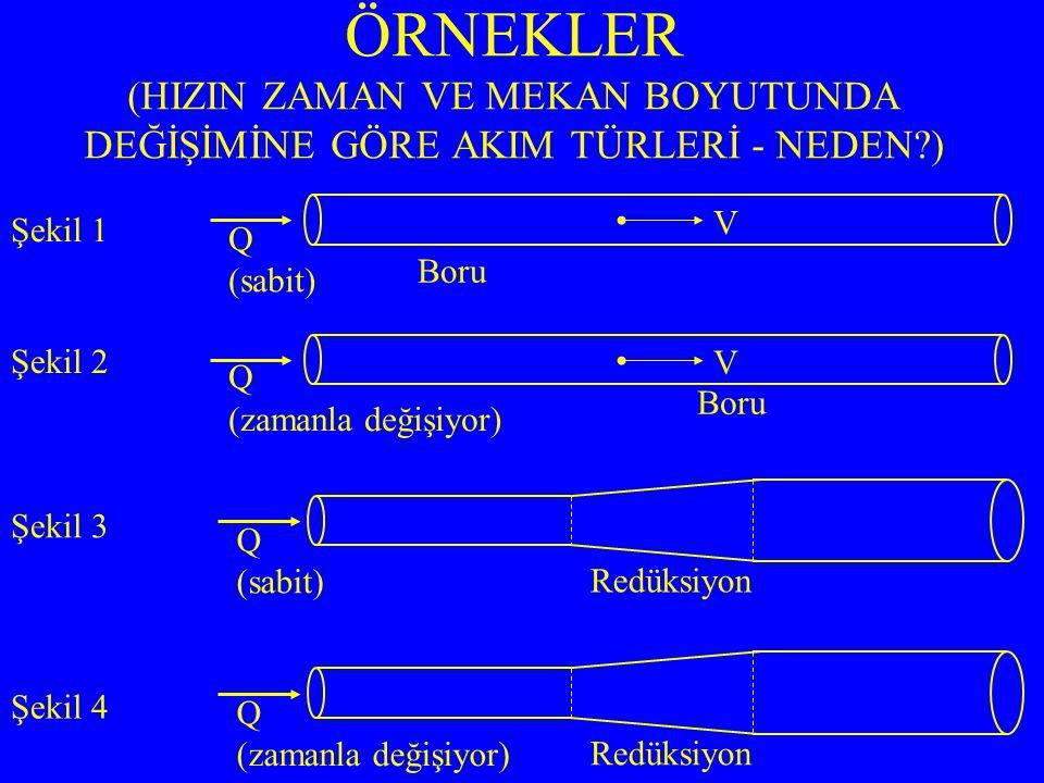 ÖRNEKLER (HIZIN ZAMAN VE MEKAN BOYUTUNDA DEĞİŞİMİNE GÖRE AKIM TÜRLERİ - NEDEN?) V Q (sabit) Boru V Q (zamanla değişiyor) Boru Redüksiyon Q (sabit) Redüksiyon Q (zamanla değişiyor) Şekil 1 Şekil 2 Şekil 4 Şekil 3