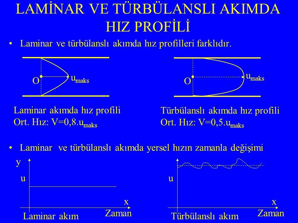 Laminar ve türbülanslı akımda hız profilleri farklıdır. LAMİNAR VE TÜRBÜLANSLI AKIMDA HIZ PROFİLİ Laminar akımda hız profili Ort. Hız: V=0,8.u maks O