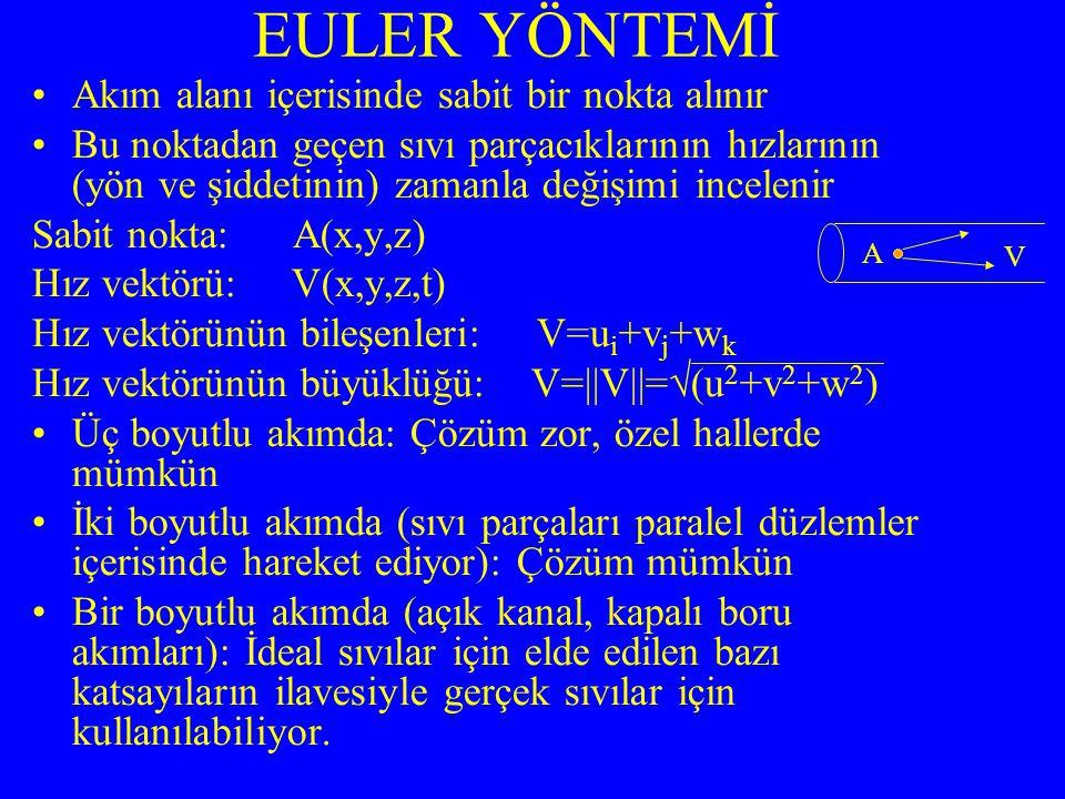 Akım alanı içerisinde sabit bir nokta alınır Bu noktadan geçen sıvı parçacıklarının hızlarının (yön ve şiddetinin) zamanla değişimi incelenir Sabit nokta: A(x,y,z) Hız vektörü: V(x,y,z,t) Hız vektörünün bileşenleri: V=u i +v j +w k Hız vektörünün büyüklüğü: V=||V||=√(u 2 +v 2 +w 2 ) Üç boyutlu akımda: Çözüm zor, özel hallerde mümkün İki boyutlu akımda (sıvı parçaları paralel düzlemler içerisinde hareket ediyor): Çözüm mümkün Bir boyutlu akımda (açık kanal, kapalı boru akımları): İdeal sıvılar için elde edilen bazı katsayıların ilavesiyle gerçek sıvılar için kullanılabiliyor.