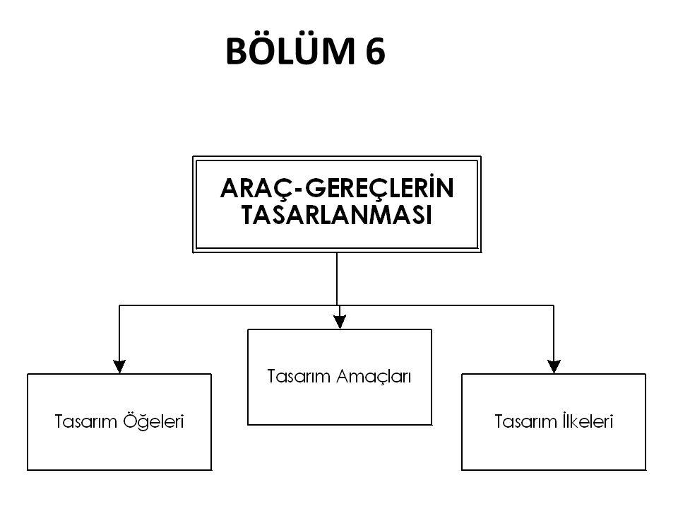 BÖLÜM 6