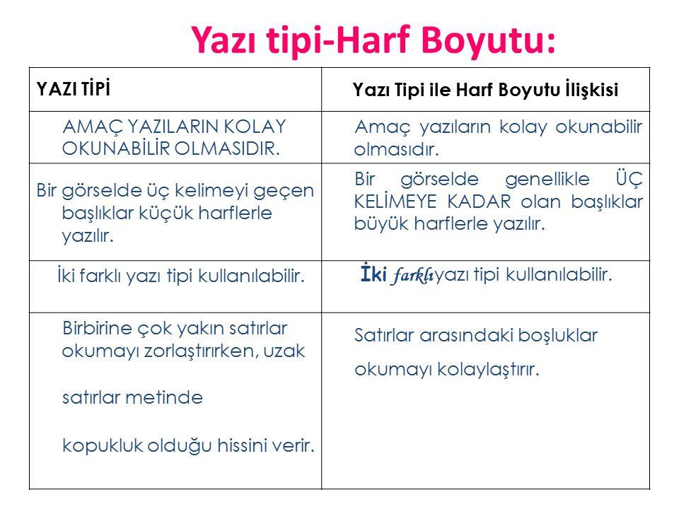 Yazı tipi-Harf Boyutu: YAZI TİPİYazı Tipi ile Harf Boyutu İlişkisi AMAÇ YAZILARIN KOLAY OKUNABİLİR OLMASIDIR.