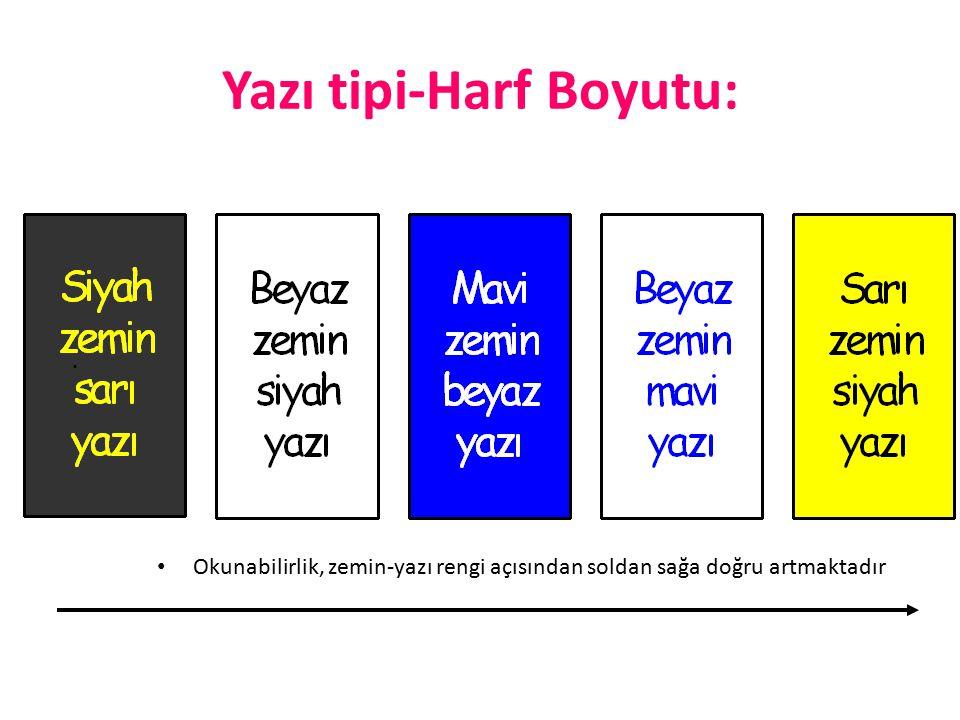 Yazı tipi-Harf Boyutu: Okunabilirlik, zemin-yazı rengi açısından soldan sağa doğru artmaktadır.