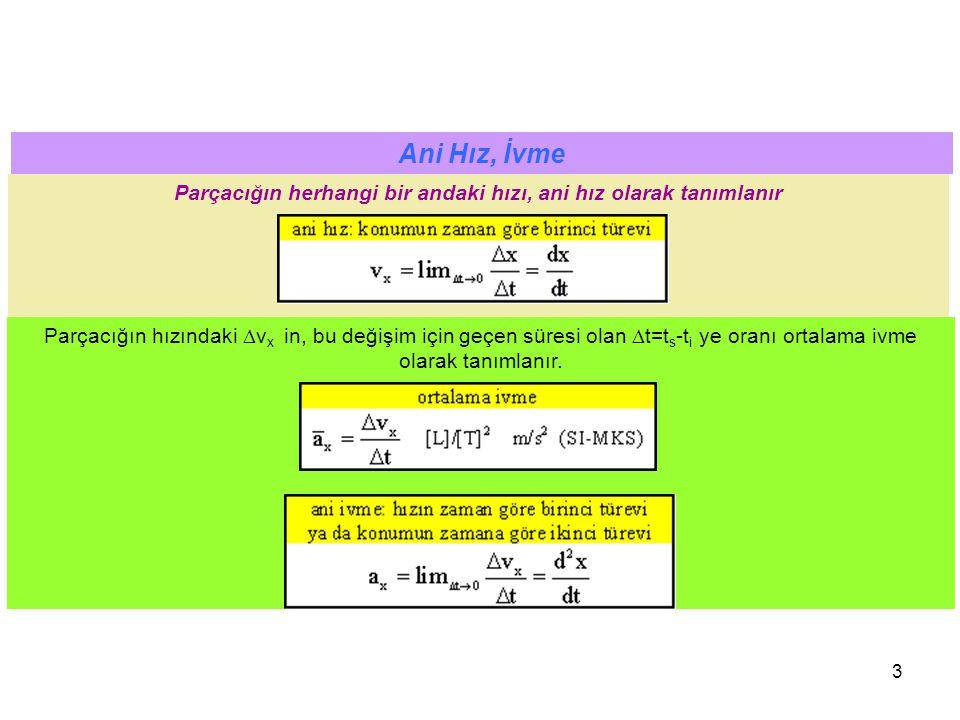 3 Parçacığın herhangi bir andaki hızı, ani hız olarak tanımlanır Ani Hız, İvme Parçacığın hızındaki  v x in, bu değişim için geçen süresi olan  t=t
