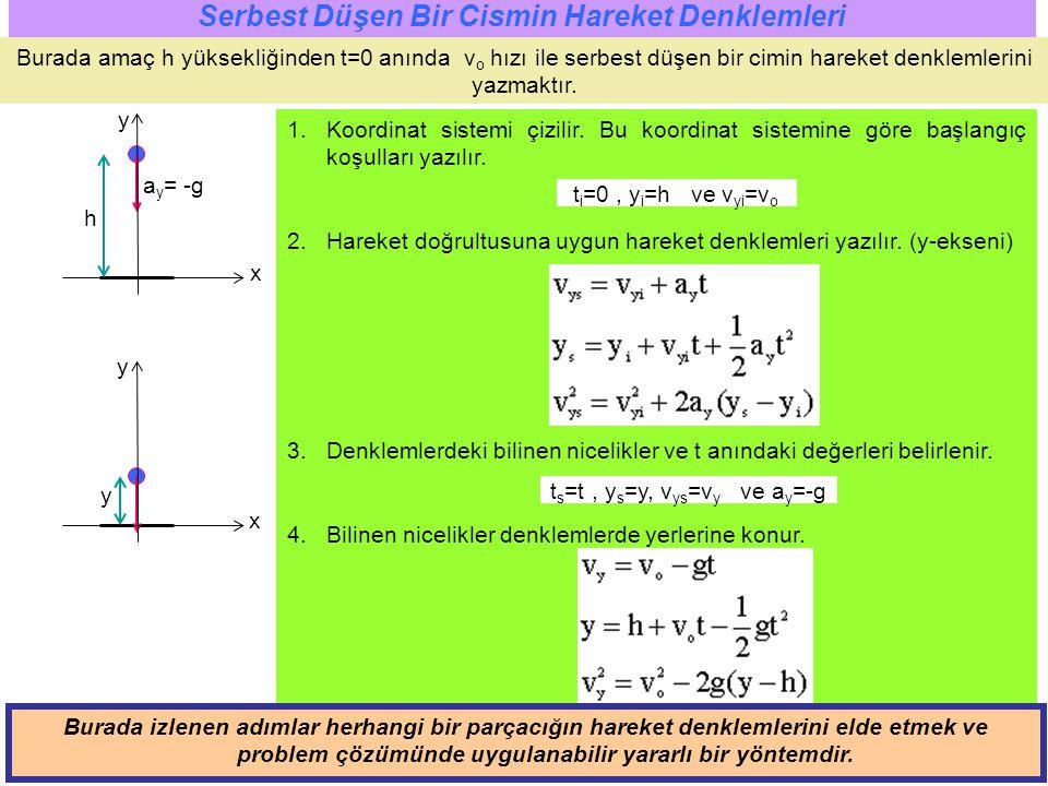 5 Serbest Düşen Bir Cismin Hareket Denklemleri Burada amaç h yüksekliğinden t=0 anında v o hızı ile serbest düşen bir cimin hareket denklemlerini yazm