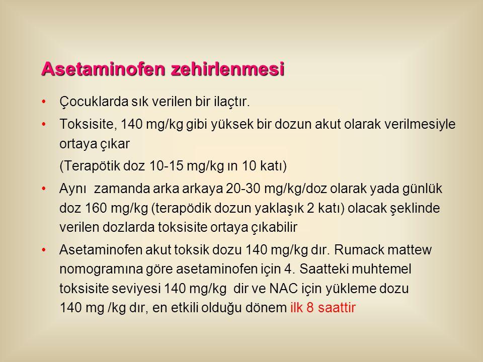 Asetaminofen zehirlenmesi Çocuklarda sık verilen bir ilaçtır. Toksisite, 140 mg/kg gibi yüksek bir dozun akut olarak verilmesiyle ortaya çıkar (Terapö