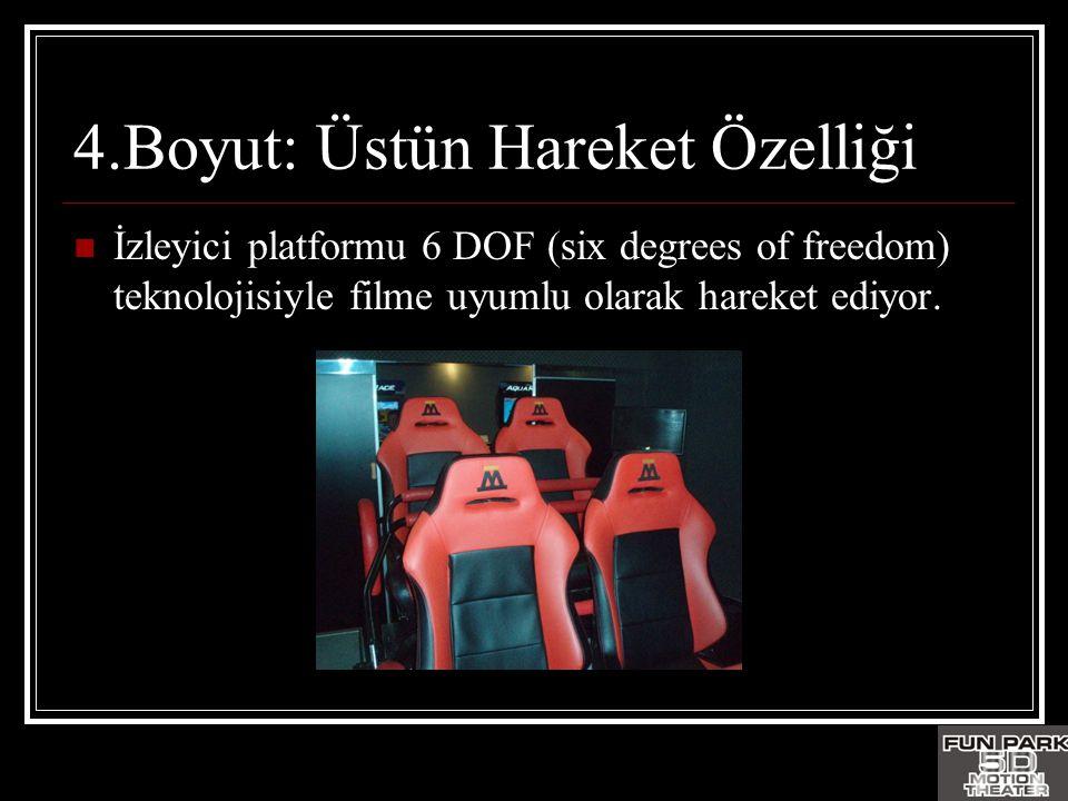 4.Boyut: Üstün Hareket Özelliği İzleyici platformu 6 DOF (six degrees of freedom) teknolojisiyle filme uyumlu olarak hareket ediyor.