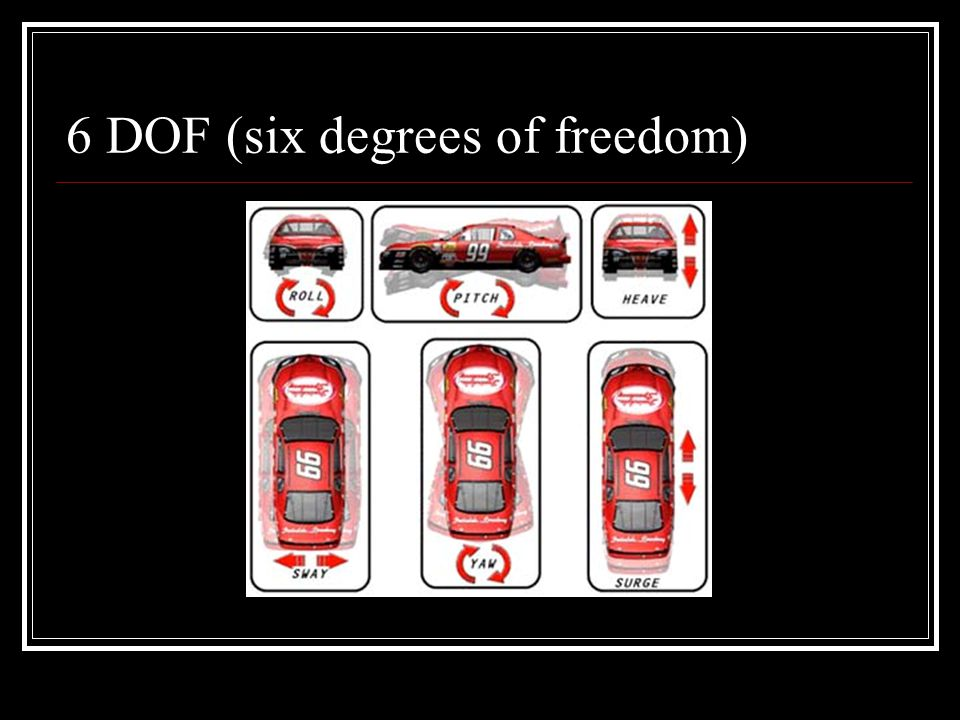 6 DOF (six degrees of freedom)