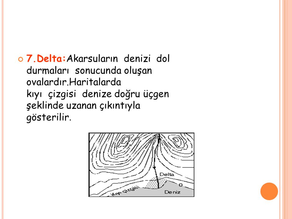 7.Delta:Akarsuların denizi dol durmaları sonucunda oluşan ovalardır.Haritalarda kıyı çizgisi denize doğru üçgen şeklinde uzanan çıkıntıyla gösterilir.
