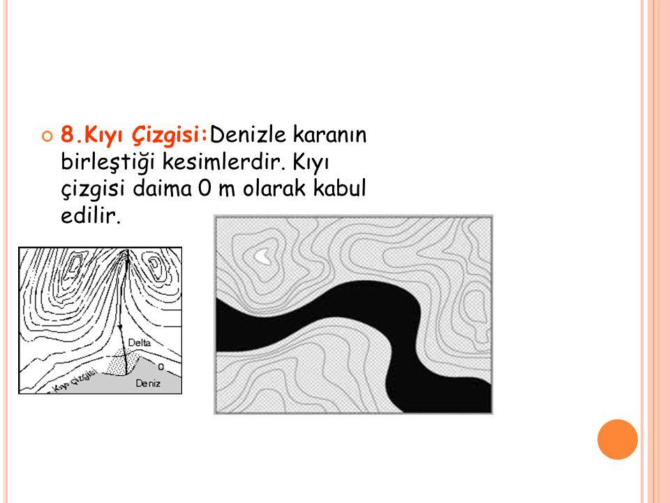 8.Kıyı Çizgisi:Denizle karanın birleştiği kesimlerdir. Kıyı çizgisi daima 0 m olarak kabul edilir.