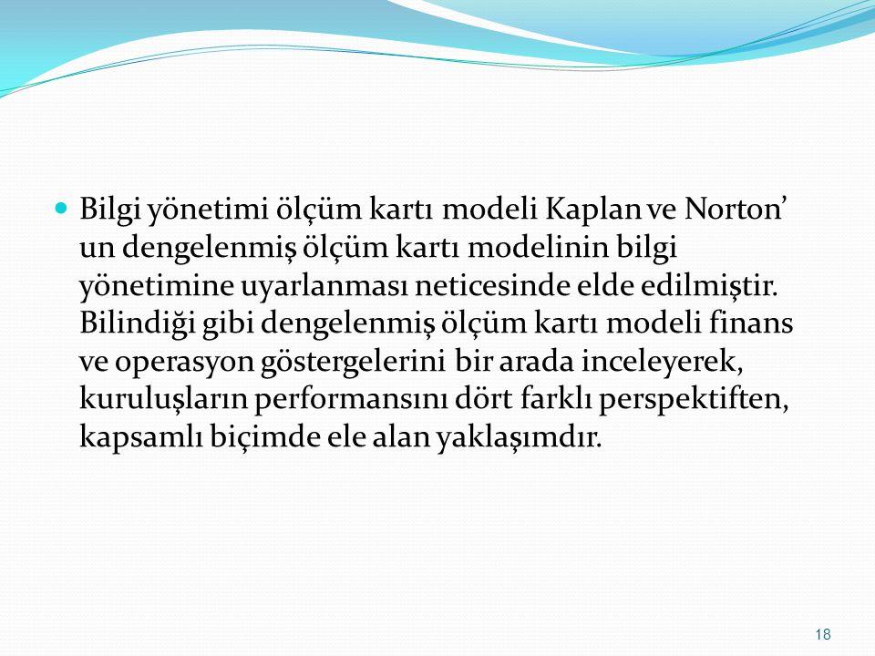 Bilgi yönetimi ölçüm kartı modeli Kaplan ve Norton' un dengelenmiş ölçüm kartı modelinin bilgi yönetimine uyarlanması neticesinde elde edilmiştir. Bil