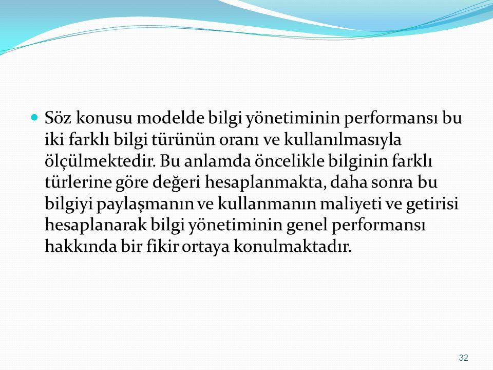 Söz konusu modelde bilgi yönetiminin performansı bu iki farklı bilgi türünün oranı ve kullanılmasıyla ölçülmektedir. Bu anlamda öncelikle bilginin far