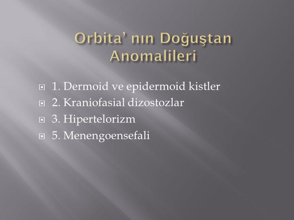  1. Dermoid ve epidermoid kistler  2. Kraniofasial dizostozlar  3. Hipertelorizm  5. Menengoensefali