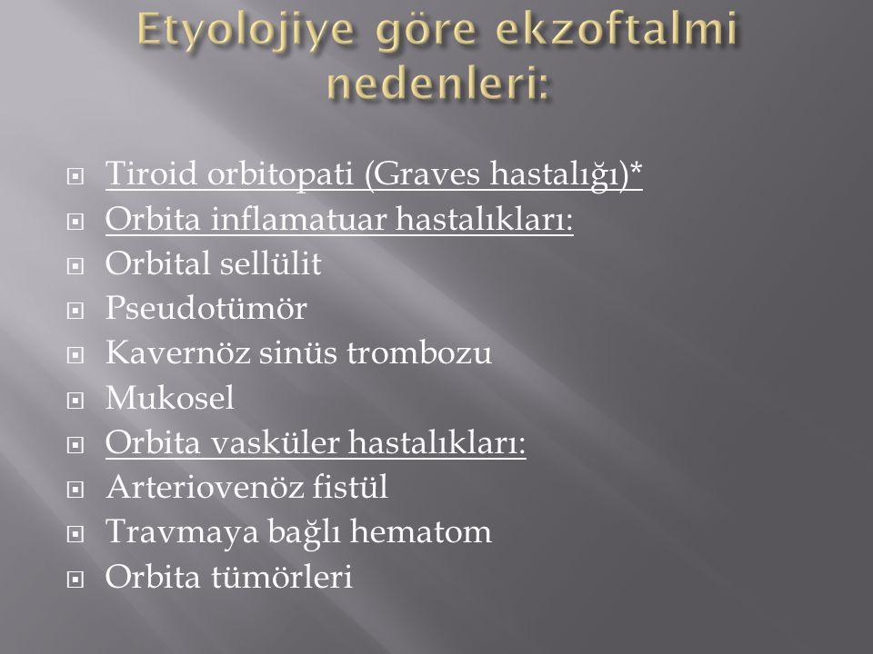  Tiroid orbitopati (Graves hastalığı)*  Orbita inflamatuar hastalıkları:  Orbital sellülit  Pseudotümör  Kavernöz sinüs trombozu  Mukosel  Orbi