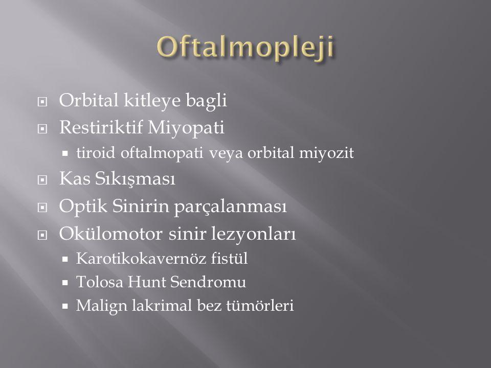  Orbital kitleye bagli  Restiriktif Miyopati  tiroid oftalmopati veya orbital miyozit  Kas Sıkışması  Optik Sinirin parçalanması  Okülomotor sin