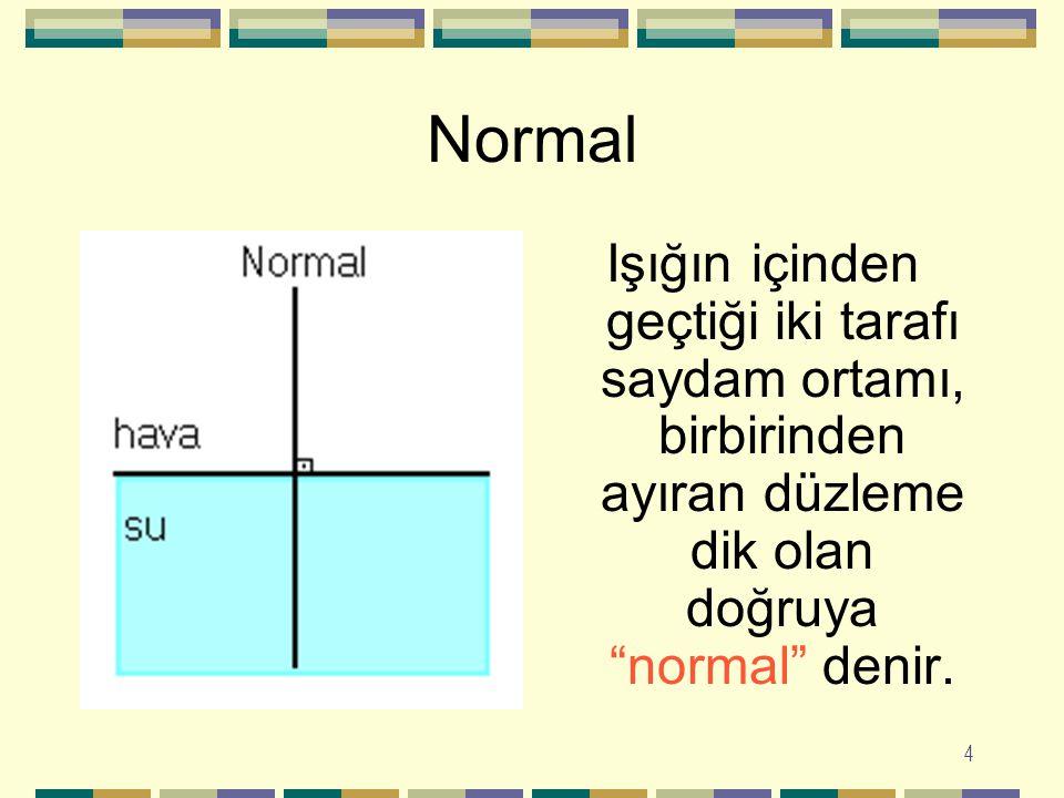 4 Normal Işığın içinden geçtiği iki tarafı saydam ortamı, birbirinden ayıran düzleme dik olan doğruya normal denir.
