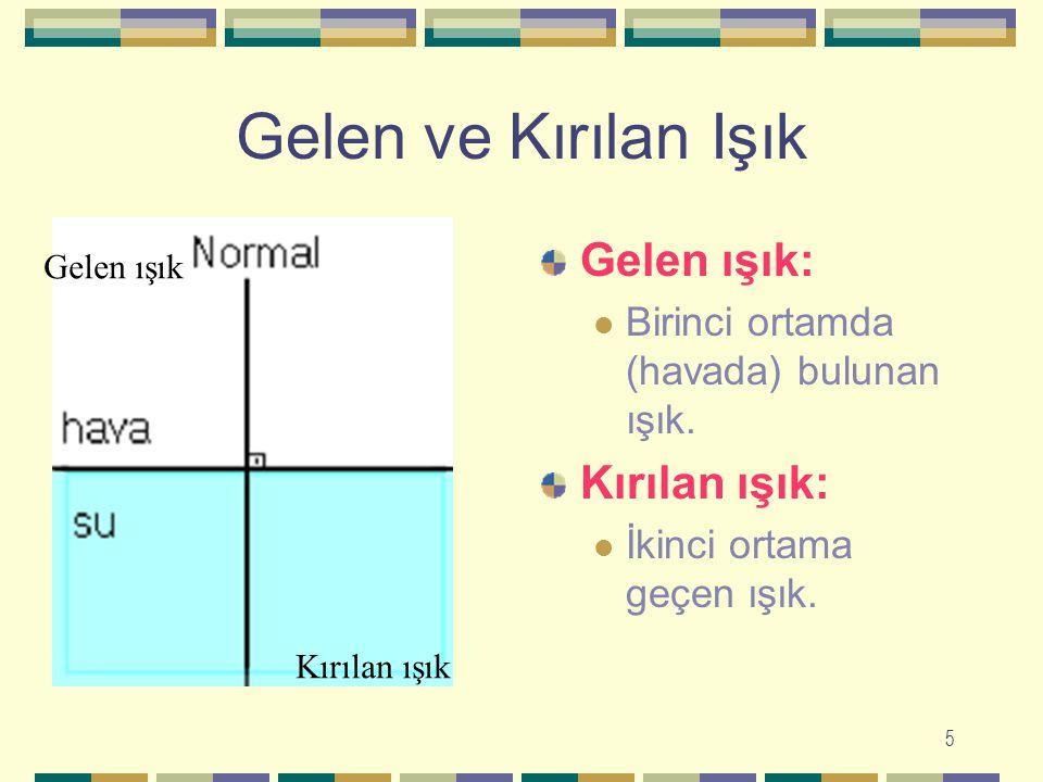 """4 Normal Işığın içinden geçtiği iki tarafı saydam ortamı, birbirinden ayıran düzleme dik olan doğruya """"normal"""" denir."""