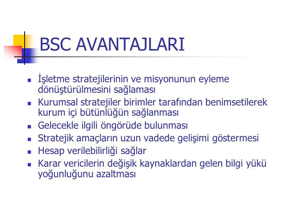 BSC AVANTAJLARI İşletme stratejilerinin ve misyonunun eyleme dönüştürülmesini sağlaması Kurumsal stratejiler birimler tarafından benimsetilerek kurum