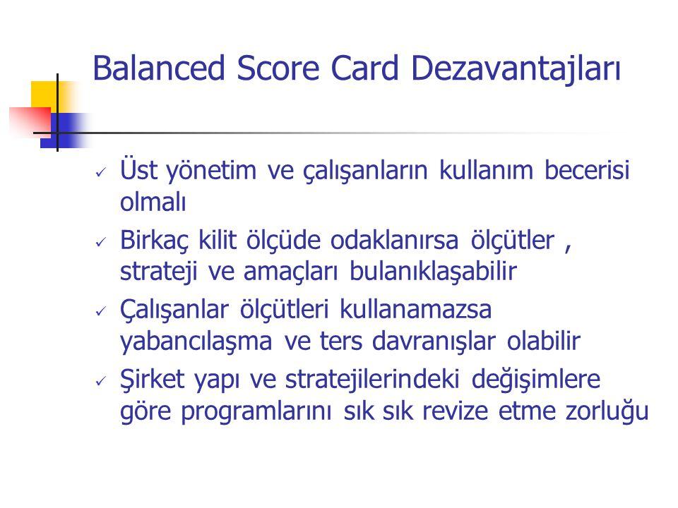 Balanced Score Card Dezavantajları Üst yönetim ve çalışanların kullanım becerisi olmalı Birkaç kilit ölçüde odaklanırsa ölçütler, strateji ve amaçları
