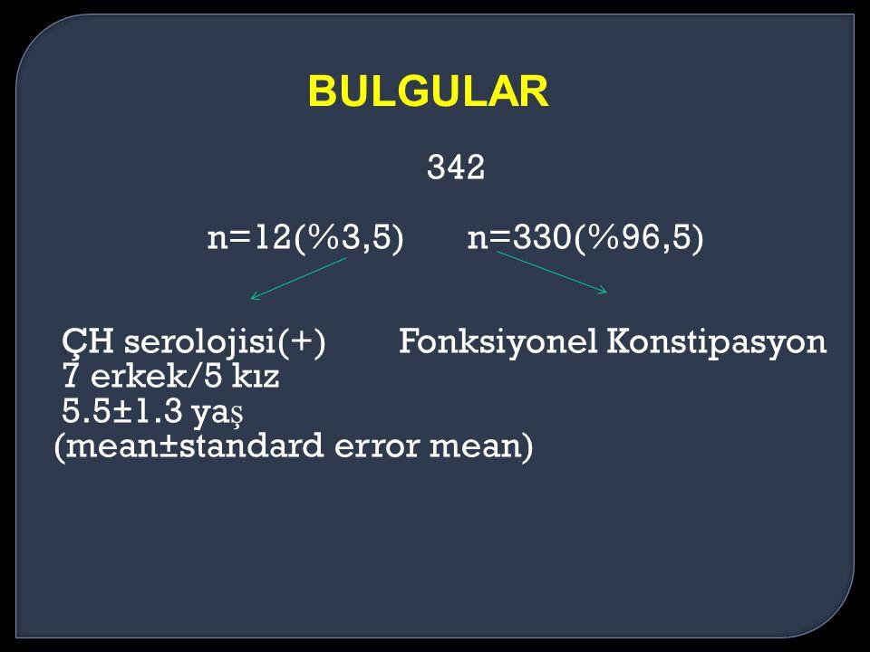 342 n=12(%3,5) n=330(%96,5) ÇH serolojisi(+) Fonksiyonel Konstipasyon 7 erkek/5 kız 5.5±1.3 ya ş (mean±standard error mean) BULGULAR