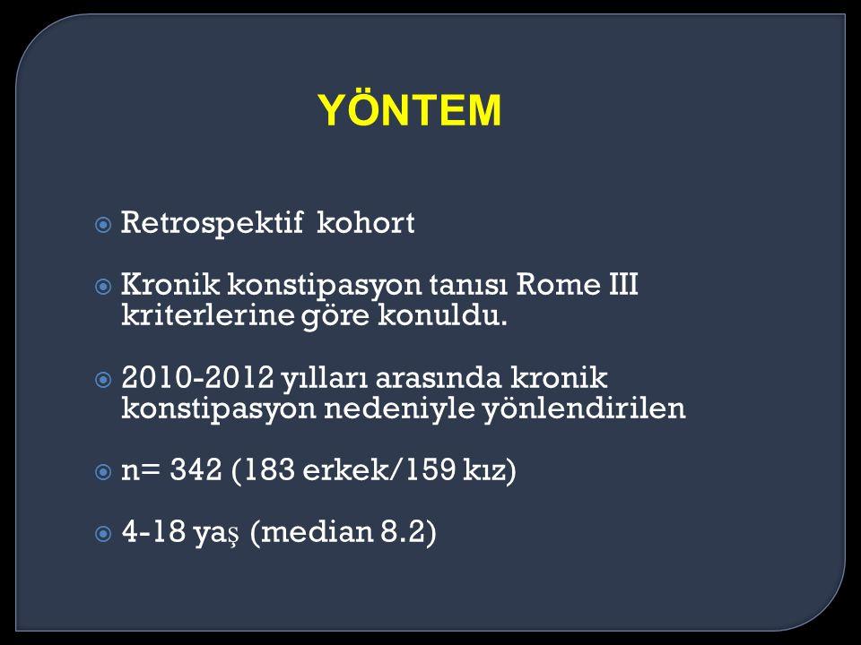  Retrospektif kohort  Kronik konstipasyon tanısı Rome III kriterlerine göre konuldu.  2010-2012 yılları arasında kronik konstipasyon nedeniyle yönl