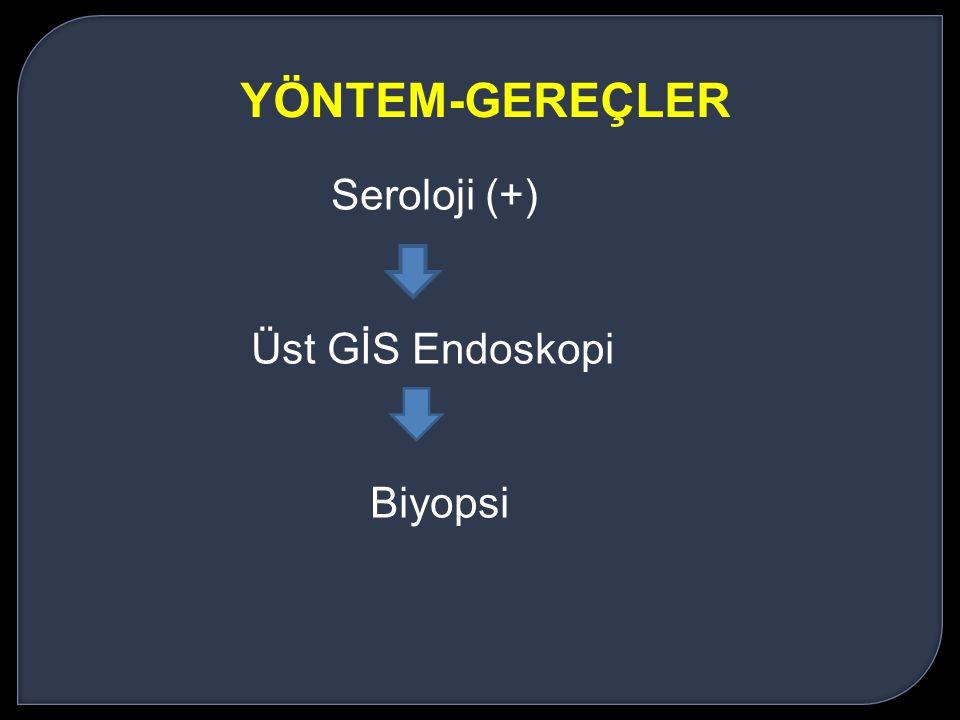 Seroloji (+) Üst GİS Endoskopi Biyopsi YÖNTEM-GEREÇLER