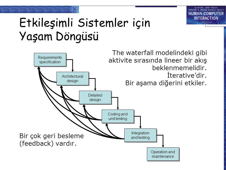 Etkileşimli Sistemler için Yaşam Döngüsü The waterfall modelindeki gibi aktivite sırasında lineer bir akış beklenmemelidir. İterative'dir. Bir aşama d