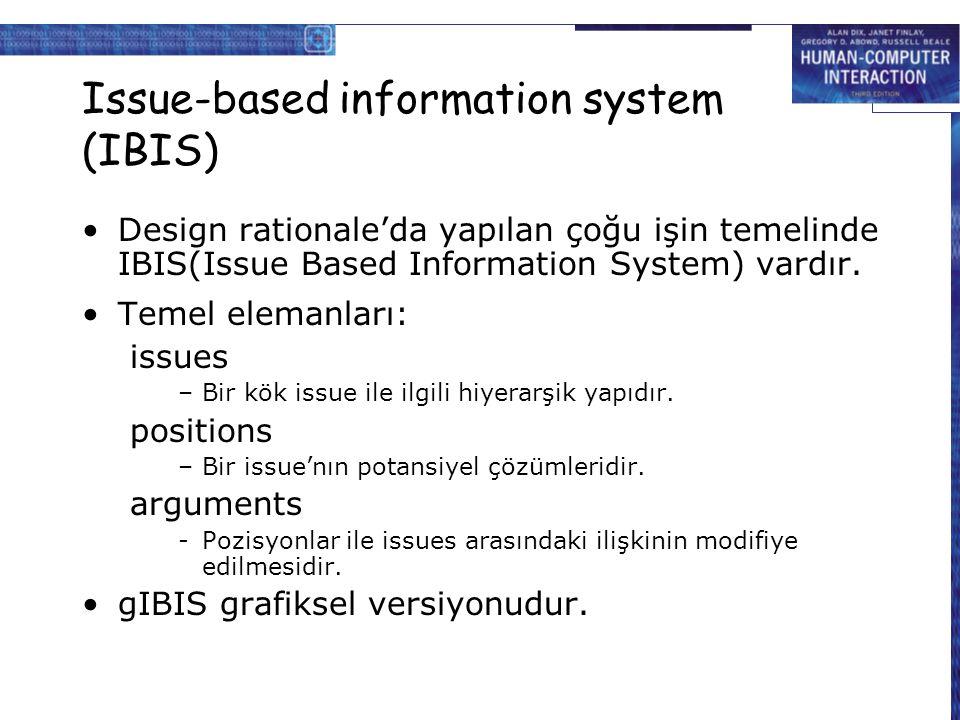 Issue-based information system (IBIS) Design rationale'da yapılan çoğu işin temelinde IBIS(Issue Based Information System) vardır. Temel elemanları: i