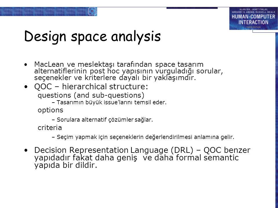 Design space analysis MacLean ve meslektaşı tarafından space tasarım alternatiflerinin post hoc yapısının vurguladığı sorular, seçenekler ve kriterler